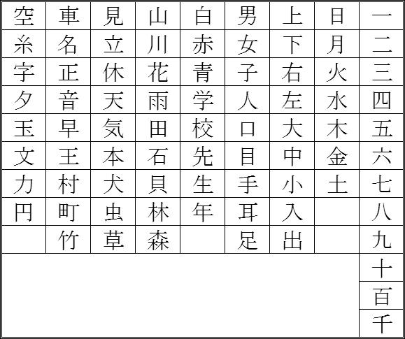 kanji_one.png